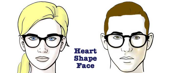 Assessing Face Shape